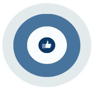 Facebook Relevance Score Target